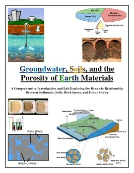 Groundwater, Soils, Sediment Porosity (KILLER LAB with MATH): More Difficult