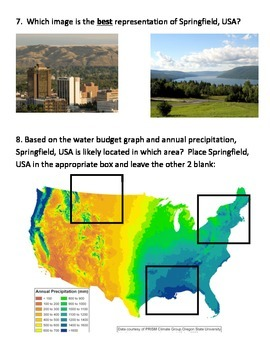 Water:  Groundwater, Soils, and the Water Budget