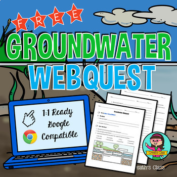 Groundwater Webquest