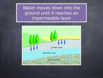 Groundwater slideshow