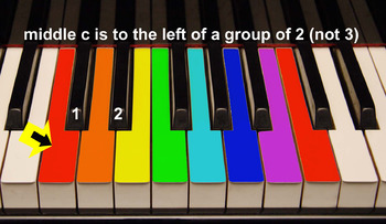 Group 4: Color Coded Kid songs for boomwhackers, piano, keyboard, bells.