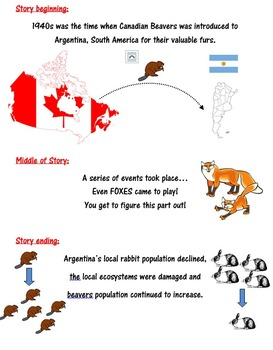 Group Activity - Tale of Canadian Beavers in South America
