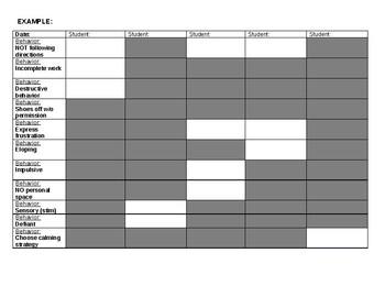 Group Behavior Data