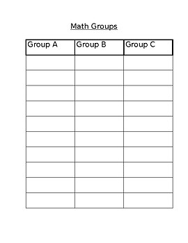 Group Chart for Math and Reading