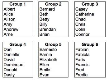 Group Creator Spreadsheet-Make Homogeneous Groups Fast