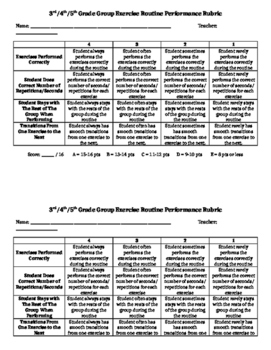 Group Exercise Routine Rubric