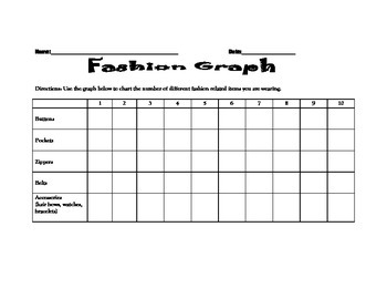 Group Graphing Activities