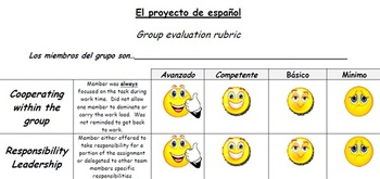 Group Member Evaluation Rubric