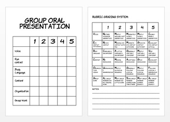 Group Oral Presentation Rubric - Teacher/student: Peer, formative, reflection.