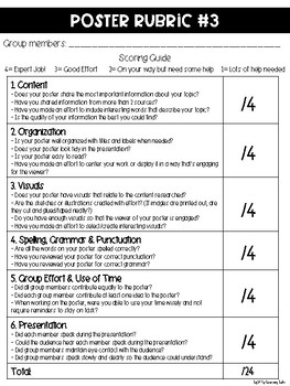 Group Poster Rubrics and Self Evaluations