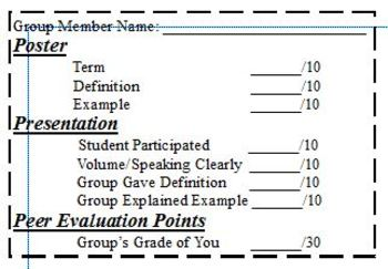 Group Presentation Grading Rubric