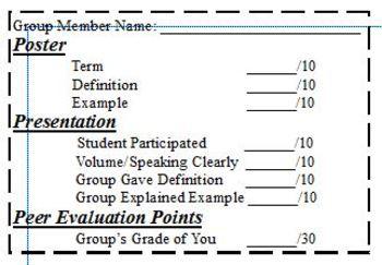 Group Presentation Grading Rubric
