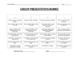 Group Presentation Rubric