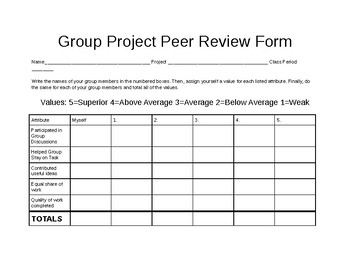 Group Project Peer Review