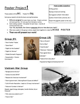 Group Project for JFK, LBJ, and Vietnam War