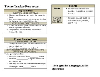 Group Reading Role Resources