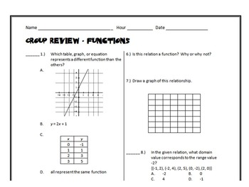Group Review - Functions