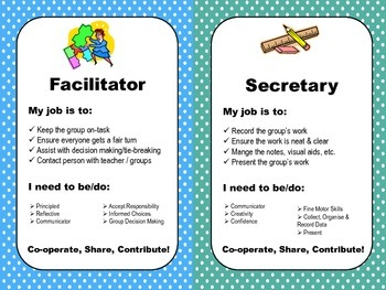 PYP IB Group Skills Role Cards