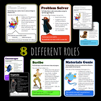 Group Role Cards - All Subjects (Editable!)