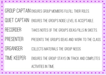 Group Role Chart