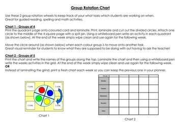 Group Rotation Wheel