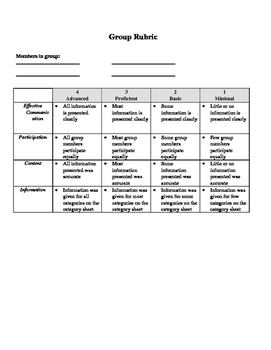 Group Rubric