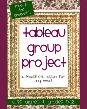 Group Tableau Project:  A  Formative Assessment for ALL No