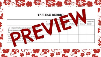 Group Tableau Project: An Assessment for Any Novel
