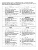 Group Work/Collaborative Learning Protocol