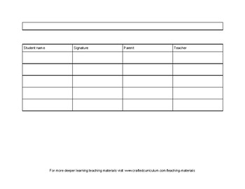 Group Work Contract/Plan