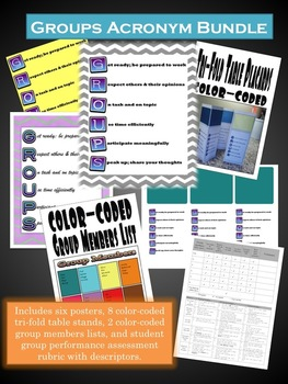 Group Work Expectations GROUP Acronym Bundle