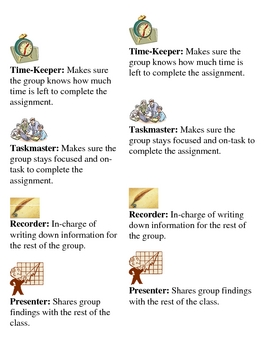 Group Work Resource - Role Cards