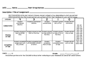 Group Work Rubric: Participation, Staying on Task, Completion of Task