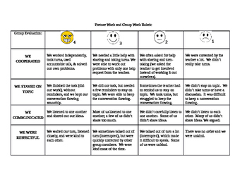 Standard & Differentiated Group Work Rubric for Elementary School