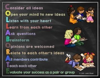 Group Work Rubrics & Posters {Chalkboard}