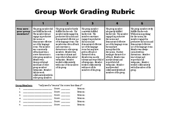 Group Work | Student Grading Rubric