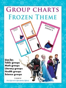 Group posters - literacy / maths / spelling groups - Frozen theme