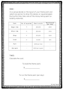 'Adventure Time Theme Park' - A Group Problem Solving Math Project