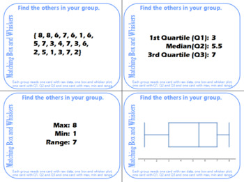 Grouping Cards - Matching Box and Whisker Plots
