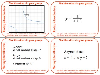 Grouping Cards - Matching Rational Functions