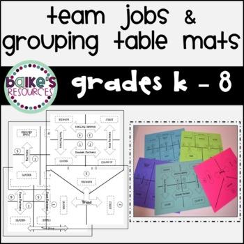 Grouping Mats