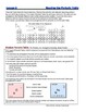 Groups & Properties of Elements on Periodic Table: Essential Skills Lesson #6&7