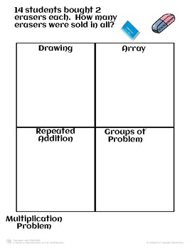 Groups, Repeated Addition ,and Arrays