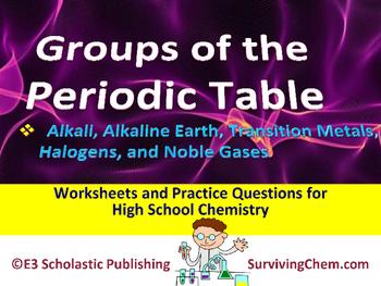 Groups of Elements - Alkali Halogen Noble Gas - Worksheets