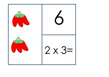 Groups of multiplication puzzle