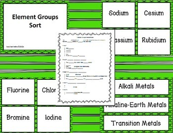 Groups on the Periodic Table