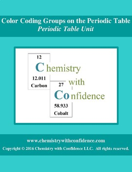 Color coding groups on the periodic table by chemistry with confidence color coding groups on the periodic table urtaz Images