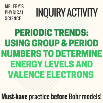 Group & Period Numbers to Determine Energy Levels & Valence Electrons  HS-PS1-1