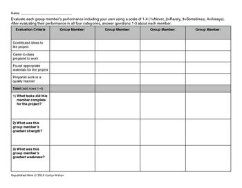 Groupwork Rubric for Peer Assessment