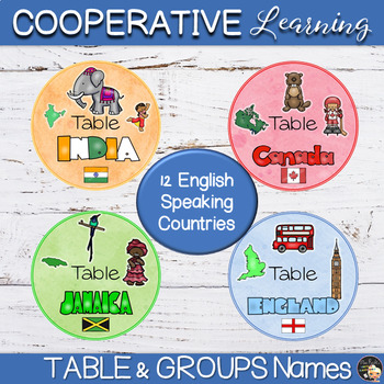 Groupwork and Table names- Freebie